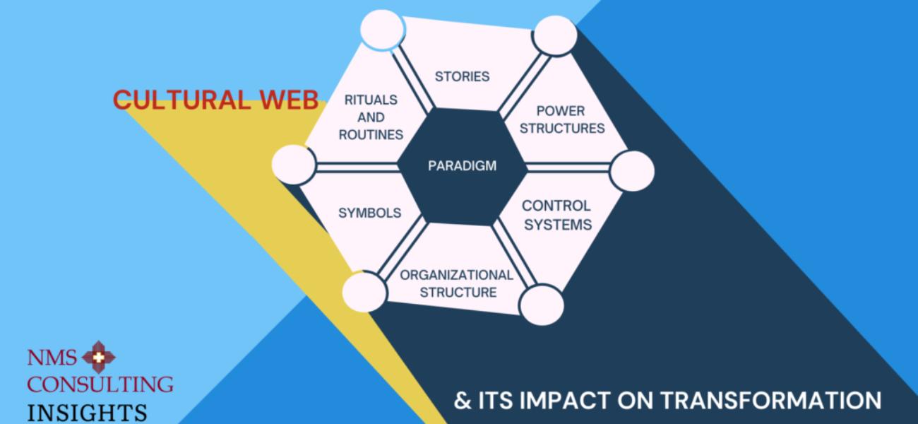 cultural web 3