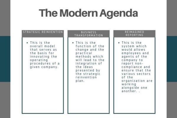 modern esg 1